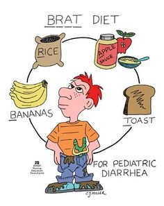 Learn What Is BRAT Diet for Kids: Is It Safe for Children