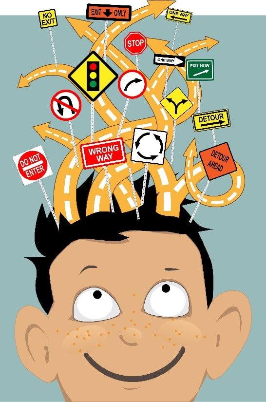 ADHD activities